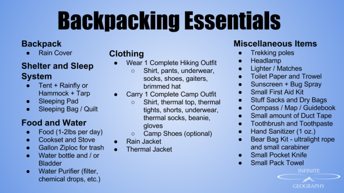 Backpacking Essentials (4)